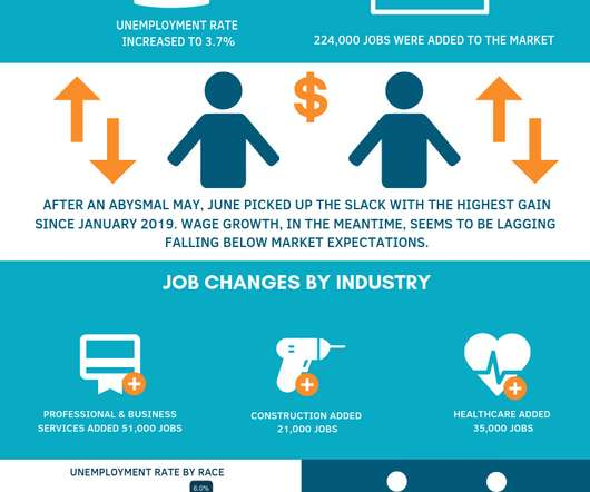 Report - Human Resources Today