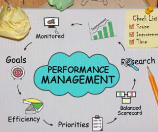 Career development and performance management human resources today why not let technology revolutionize your performance management fandeluxe Choice Image