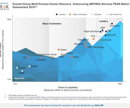 Kronos and Workday - Human Resources Today