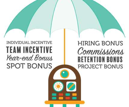 Bonuses and Incentives - Human Resources Today