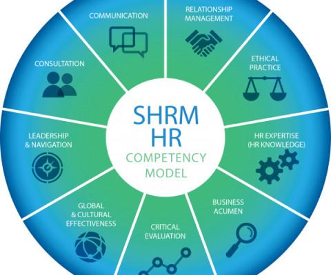 hr as competency developer