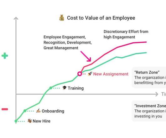 2017, Onboarding and Retention and Turnover - Human