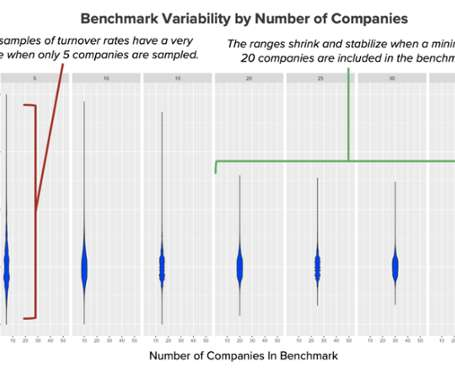 Benchmarking - Human Resources Today