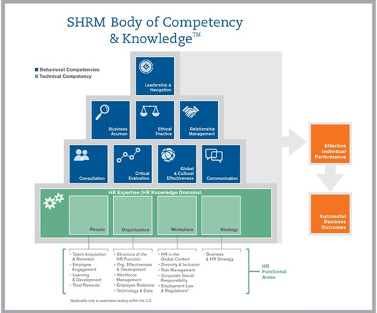 Competencies And Wellness Human Resources Today