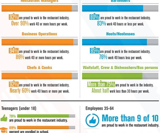 Career development and trends human resources today pride in your work matters infographic friday distraction fandeluxe Images