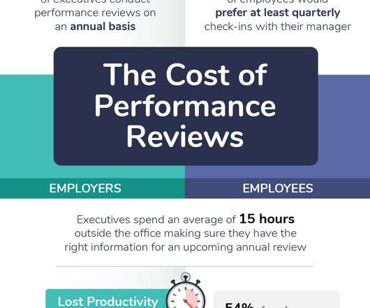 Is Performance Management Broken Infographic