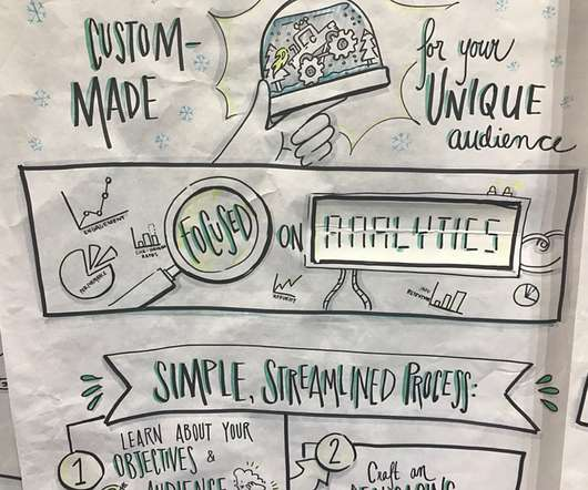 Human resources today your 2018 social recruiting strategy remember these 7 key elements hr bartender fandeluxe Gallery