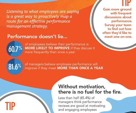 Performance Management  Human Resources Today