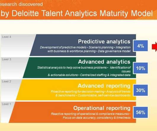 2018 and Analytics - Human Resources Today