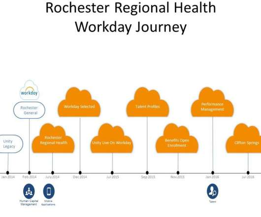 Onboarding And Workday Human Resources Today