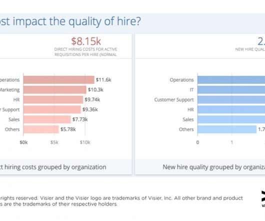 Retention and Turnover and Workday - Human Resources Today