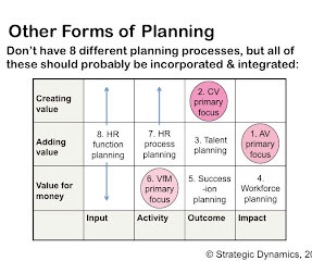 Succession planning and workforce planning human resources today atd2016 talent and hr planning ccuart Image collections