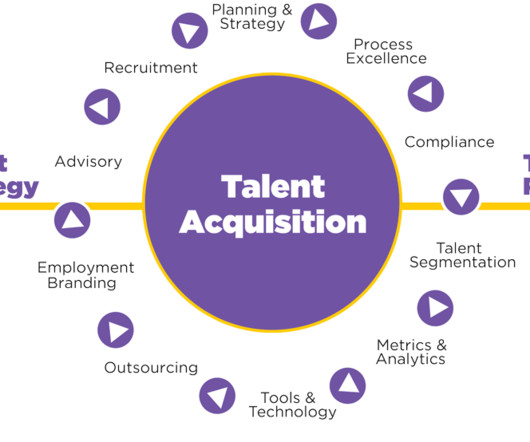 Acquisition Strategy The Difference Between Recruitment And Talent